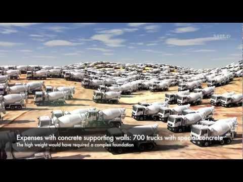 Geosyntetyki – zapora Arkun – Turcja – konstrukcja energetyczna z georusztami Secugrid®