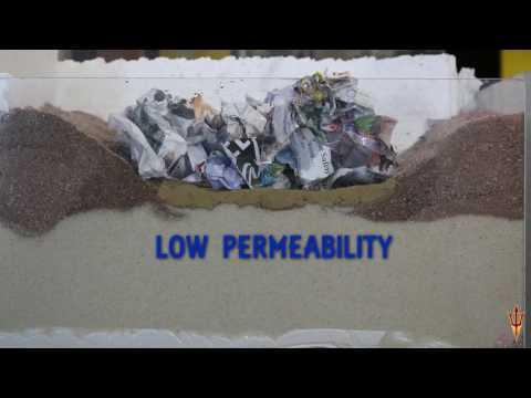 Geosyntetyki – Geosyntetyki w systemie składowania odpadów